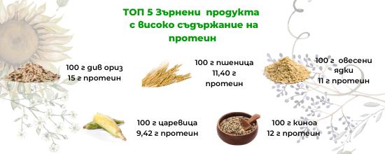 топ пет зърнени продукта с високо съдържание на протеин